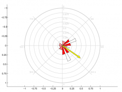Przykładowy wykres używany w projekcie